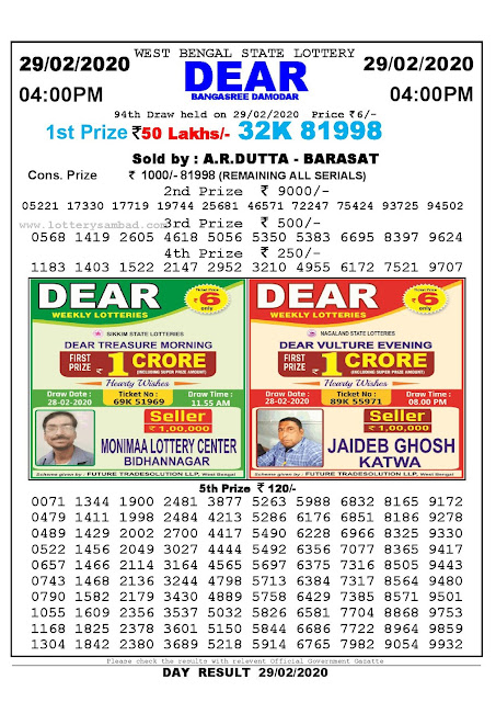 West Bengal State 29-02-2020  Lottery Sambad Result 400 PM