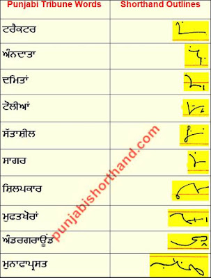 05-october-2020-punjabi-tribune-shorthand-outlines