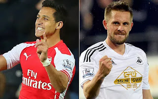 Swansea City vs Arsenal