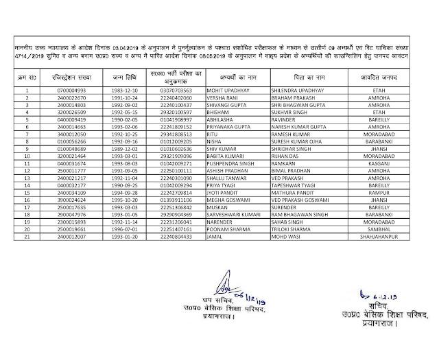 68500 शिक्षक भर्ती की काउन्सलिंग हेतु जारी 63 अभ्यर्थियों सूची देखे