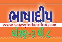 BHASHADIP PRE TEST SOLUTION STD 3 TO 8 (23/11/2019)