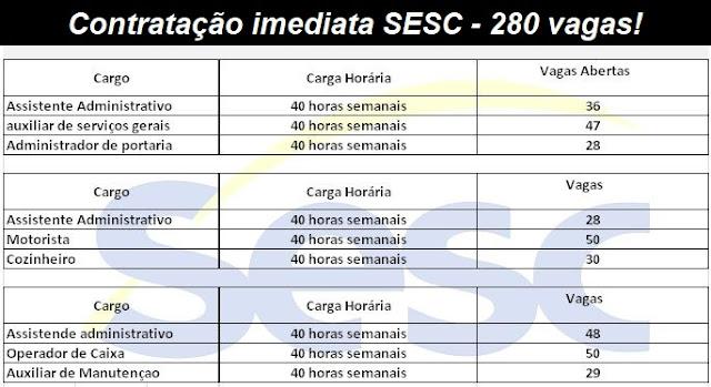 Trabalhe Conosco SESC - Veja as vagas disponíveis! Salário de até R$ 4 mil