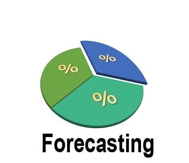 Pengertian peramalan forecasting menurut para ahli materi pelajar pengertian peramalan forecasting menurut para ahli ccuart Image collections