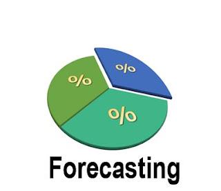 Pengertian Peramalan (Forecasting) Menurut Para Ahli