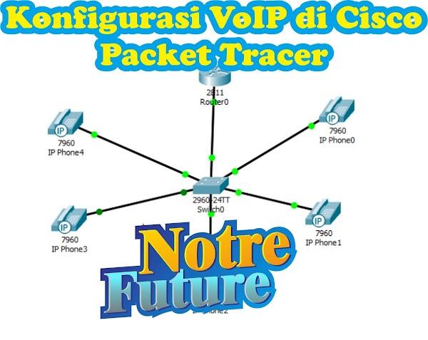 Konfigurasi VoIP di Cisco Packet Tracer