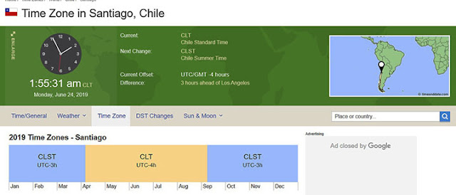 Offset from GMT and effects of daylight saving time for Chile Standard Time (Source: TimeAndDate.com)