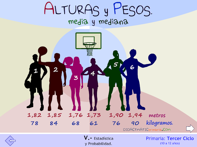Alturas y pesos. Media y mediana.