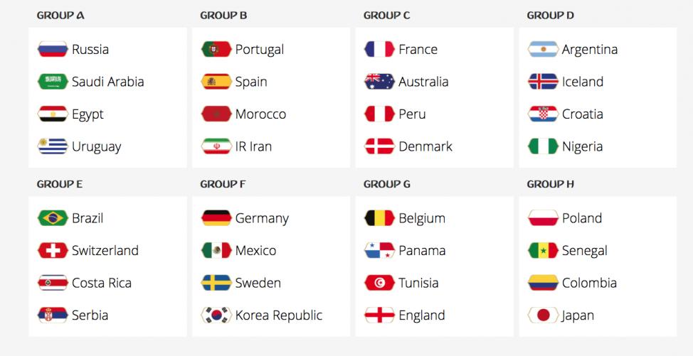 Estão definidas as chaves da Copa do Mundo Rússia 2018. Em sorteio  realizado nesta sexta-feira (1) em Moscou 284fddbb1c43e