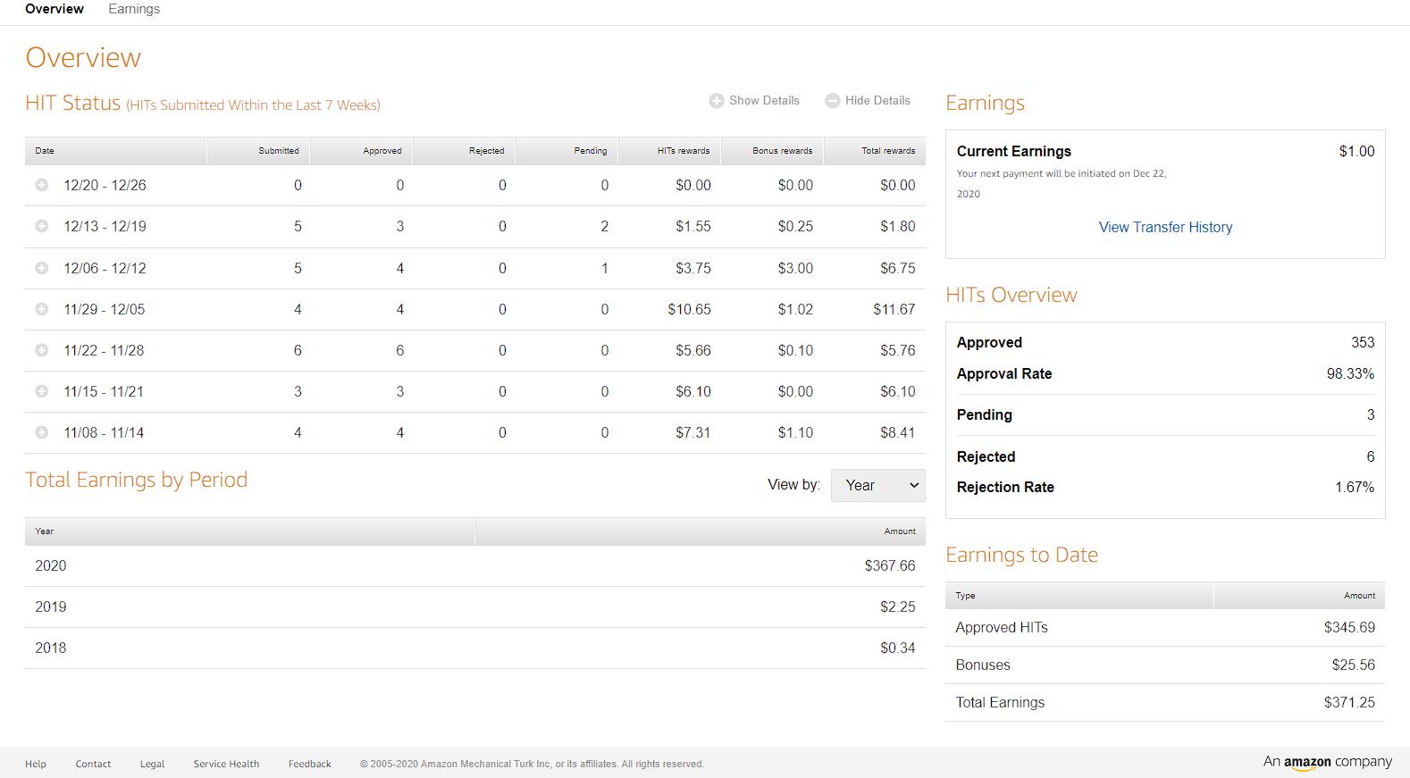 image of my Amazon Turk Income   Divi Monopoly