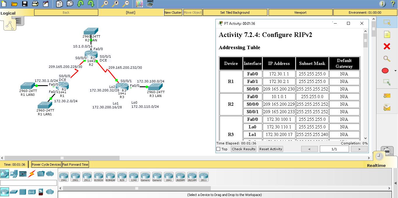 Café com Redes: 357 Laboratórios no Packet Tracer (Download)