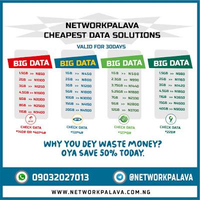 best & cheapest data plans airtel, mtn, glo, 9mobile