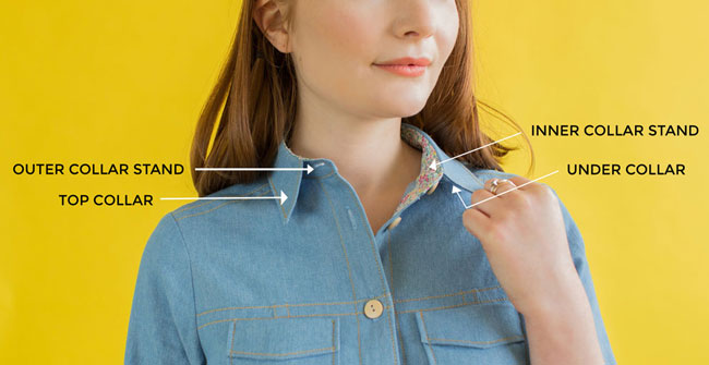 Anatomy of a sewing collar