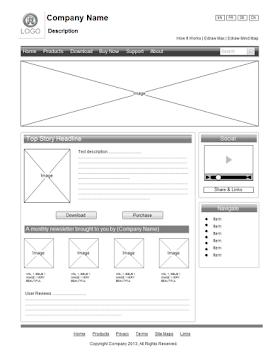 Pentingnya Wireframing dalam Desain Web