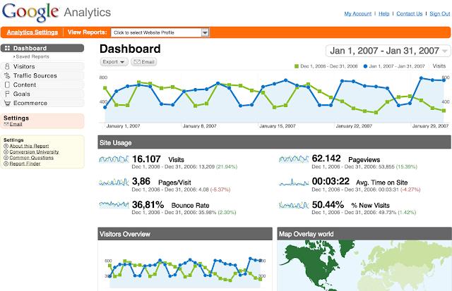 Perbandingan Antara Histats dengan Google Analytics