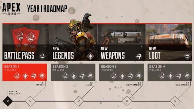 apex-legends-battle-pass-harga-tanggal-rilis-dan-peta-jalan