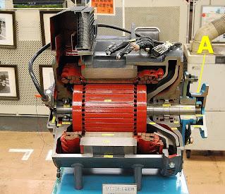 Motor penggerak adalah suatu daya yang digunakan untuk menggerakan suatu alat atau mesin. motor listrik, dc ac, motor induksi, motor bakar