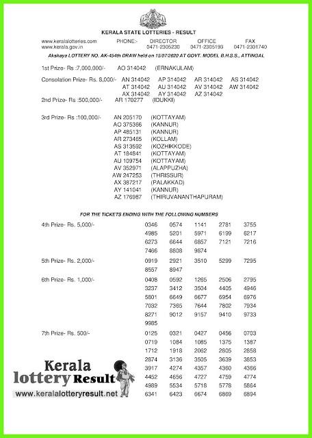 Kerala Lottery Result 15-07-2020 Akshaya AK-454 Lottery Result