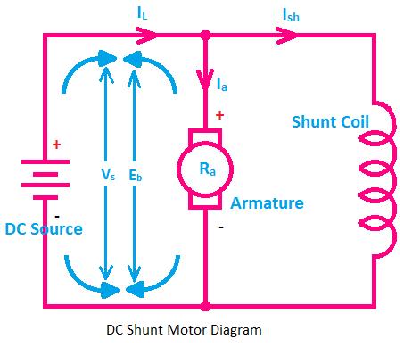 Back emf of DC Motor, dc motor back emf