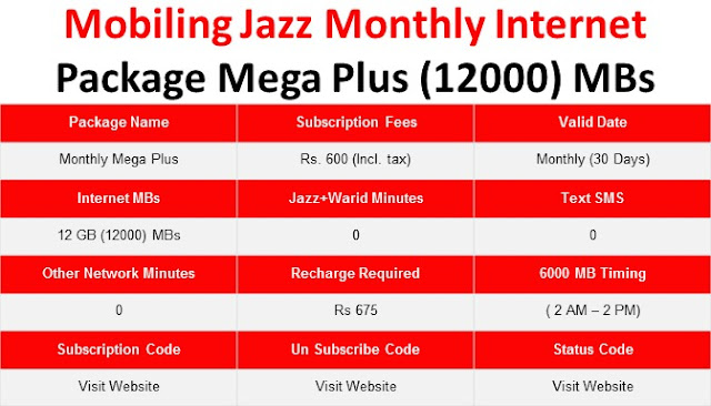 Jazz packages, Jazz internet packages, Jazz monthly packages, Jazz monthly internet packages, Jazz Mega Plus Package, Jazz Mega Plus Internet Package