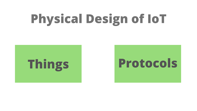 Physical Design of Internet of Things (IOT)