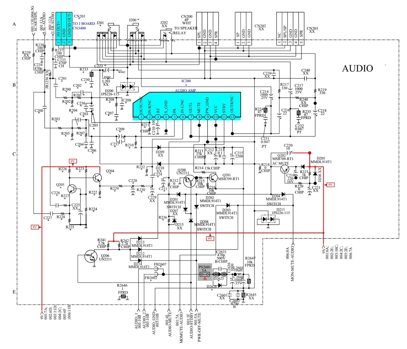 code remote sony trinitron manual
