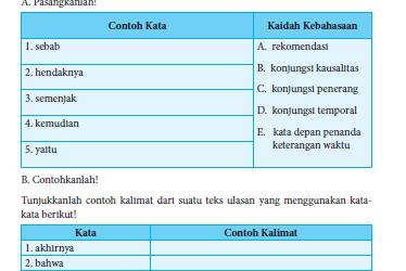 Jawaban Kegiatan 6.6 Bahasa Indonesia Kelas 8 Halaman 170