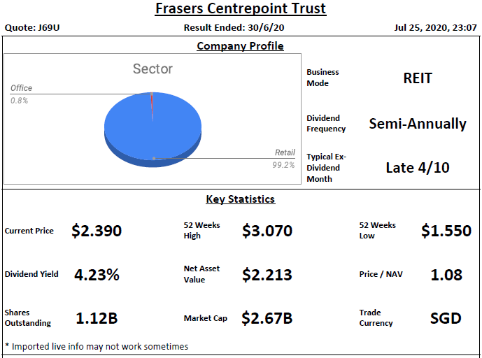 Frasers Centrepoint Trust Analysis @ 25 July 2020