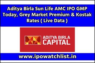 Aditya Birla Sun Life AMC IPO GMP