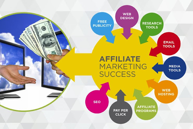 Success For Affiliate Marketers