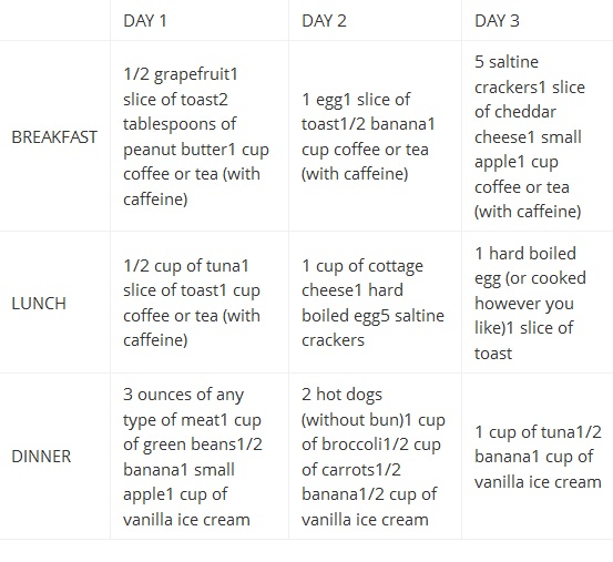 3-day-military-diet-plan