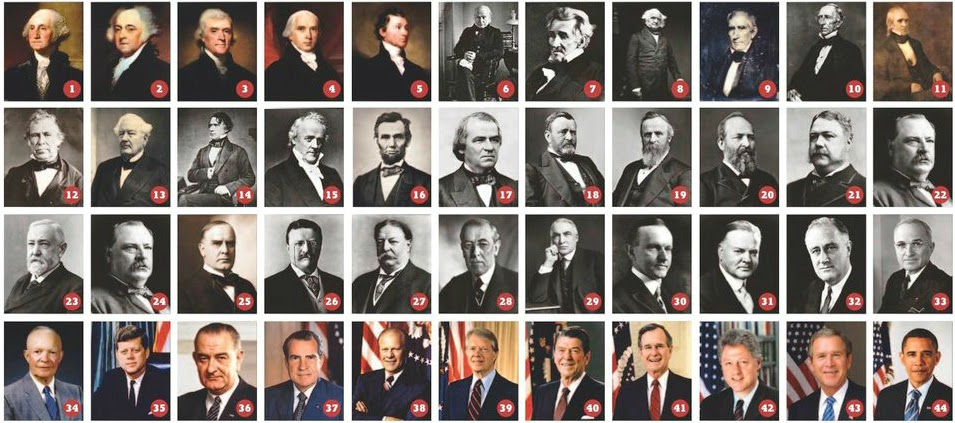 list of presidents and what they did
