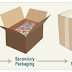 Packaging of pharmaceuticals