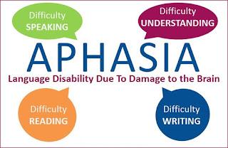 aphasia-www.healthnote25.com