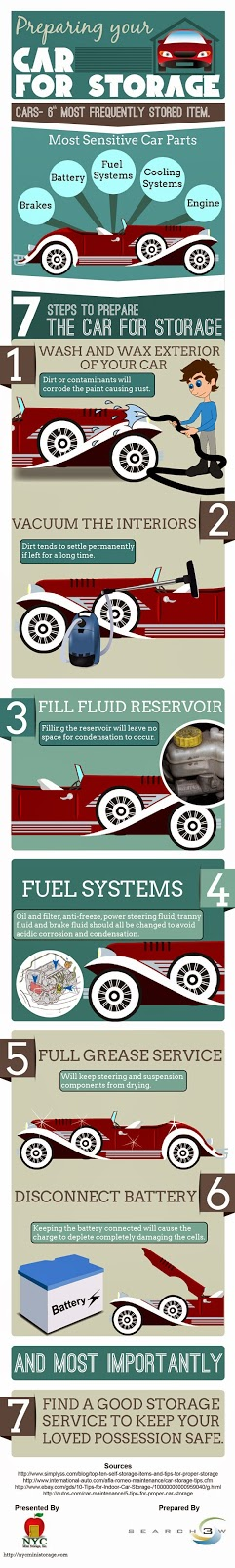 Preparing Your Car For Storage Infographic Storage Ny