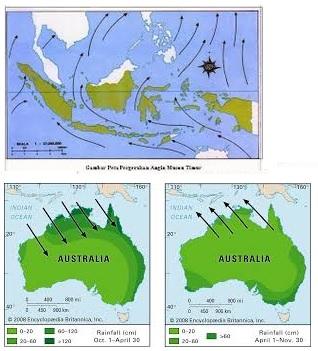 Angin muson barat dan timur