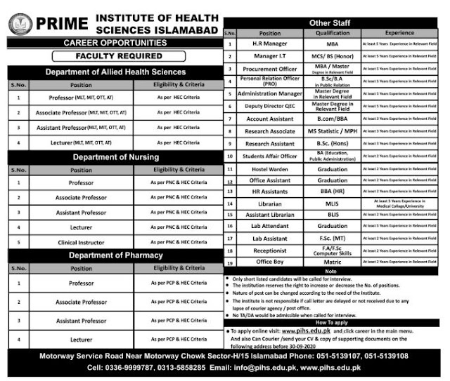 PIHS jobs in Islamabad 2020 - www pihs edu pk Jobs 2020
