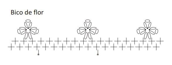 Схема обвязки нижнего края юбки