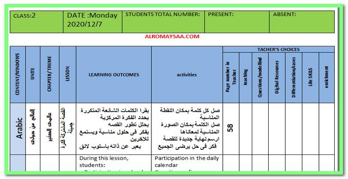 تحضير المستوى الثانى لغات ليوم الاثنين 7 ديسمبر