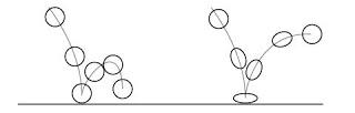 Gambar. Squash and Stretch pada animasi bola