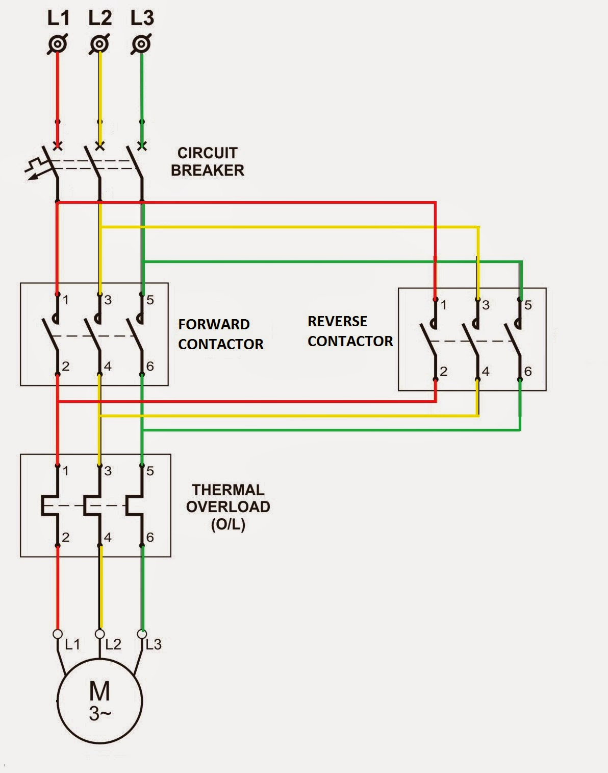 REVERSE+FORWARD wiring diagram for reversing contactor the wiring diagram reversing starter wiring diagram at crackthecode.co