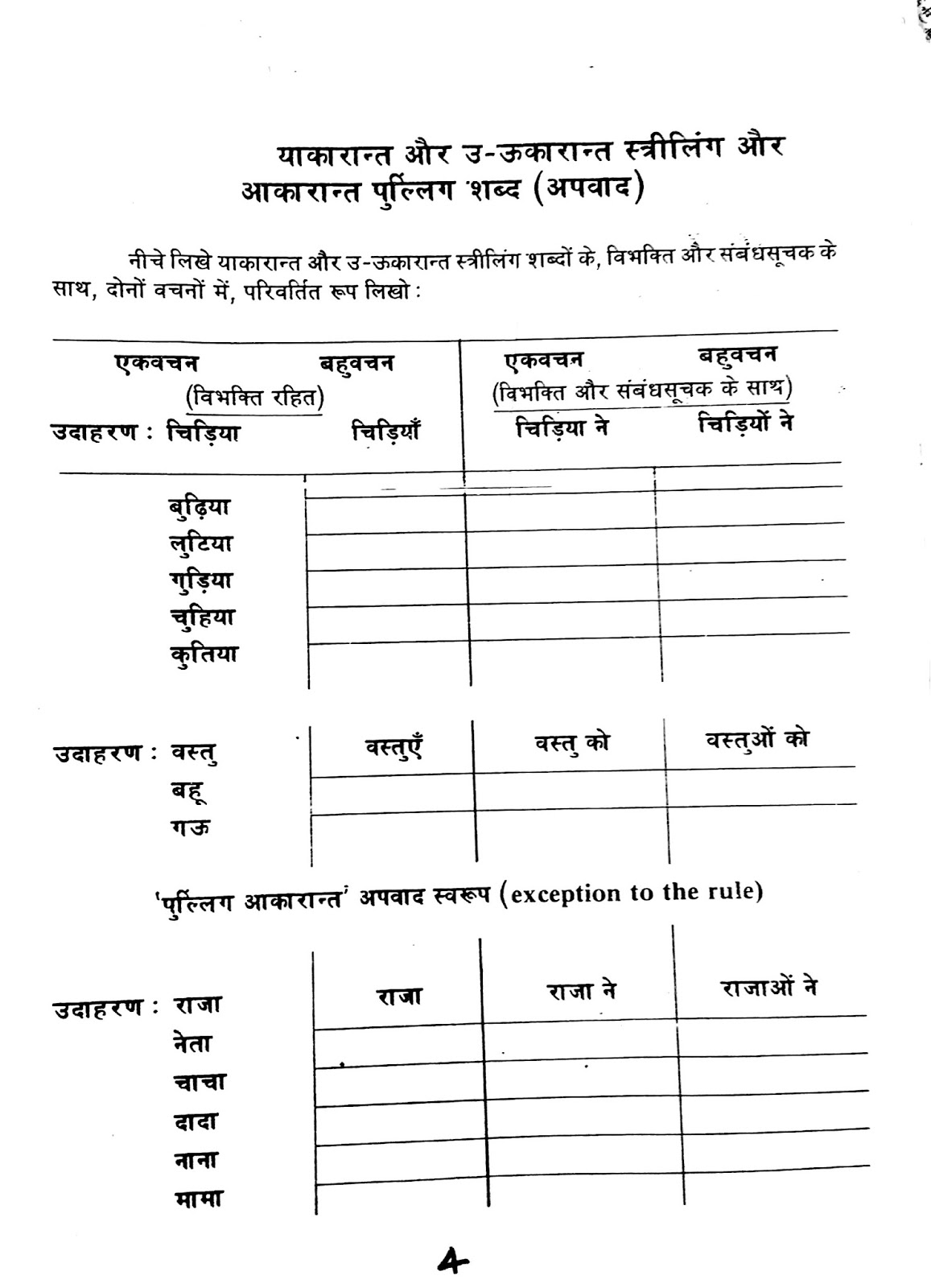 Hindi Grammar Work Sheet Collection For Classes 5 6 7 Amp 8 Gender Masculine And Feminine Work