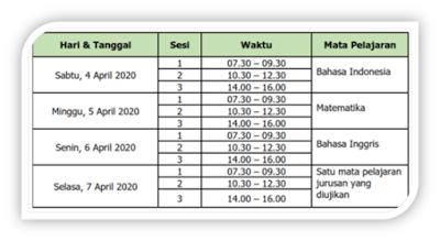 Jadwal Ujian Nasional Tahun Pelajaran 2019/ 2020