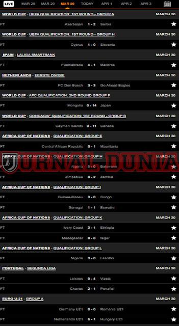 Hasil Pertandingan Sepakbola Tadi Malam,Selasa Tanggal 30 - 31 Maret 2021
