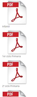 PROTOCOLOS DE DISLEXIA PRODISLEX PARA TODOS LAS ETAPAS EDUCATIVAS