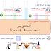 أهمية قانون هس  Uses of Hess's Law