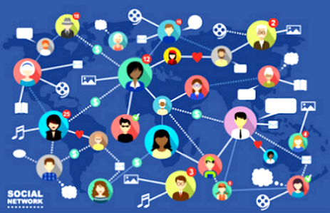 Ultimate Guide In Creating Your Social Networking Website Profile