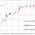 Dollar dan Gold – Central Bank berubah fikiran!!! 1260. Lupakan North Korea