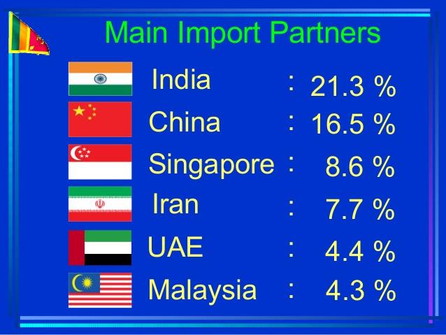 Three major imports of Sri Lanka