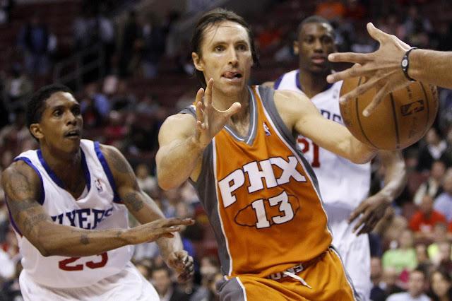 NBA 球迷必備的籃球詞彙 (賽事內容篇) - 傳球
