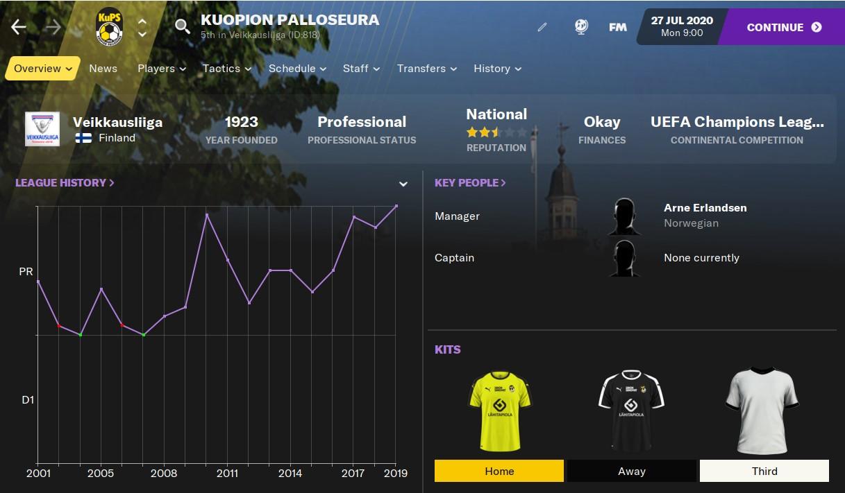 Kuopion Palloseura FM21